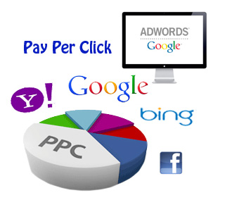 Pay Per Click Google Adwords Delhi NCR